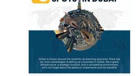 Business Friendly Dubai Spots